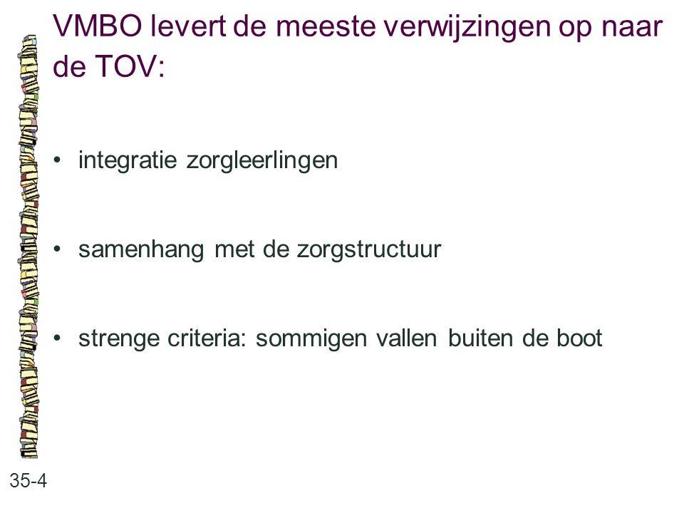 VMBO levert de meeste verwijzingen op naar de TOV: 35-4 integratie zorgleerlingen samenhang met de zorgstructuur strenge criteria: sommigen vallen bui