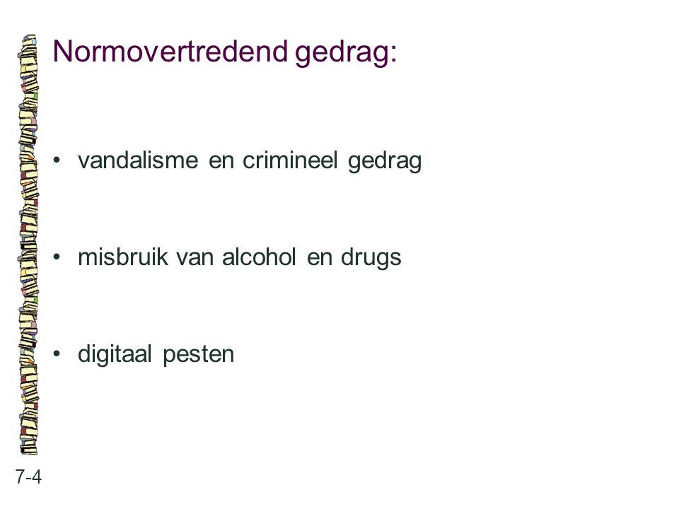 Normovertredend gedrag: 7-4 vandalisme en crimineel gedrag misbruik van alcohol en drugs digitaal pesten