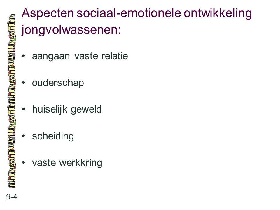 Aspecten sociaal-emotionele ontwikkeling jongvolwassenen: 9-4 aangaan vaste relatie ouderschap huiselijk geweld scheiding vaste werkkring