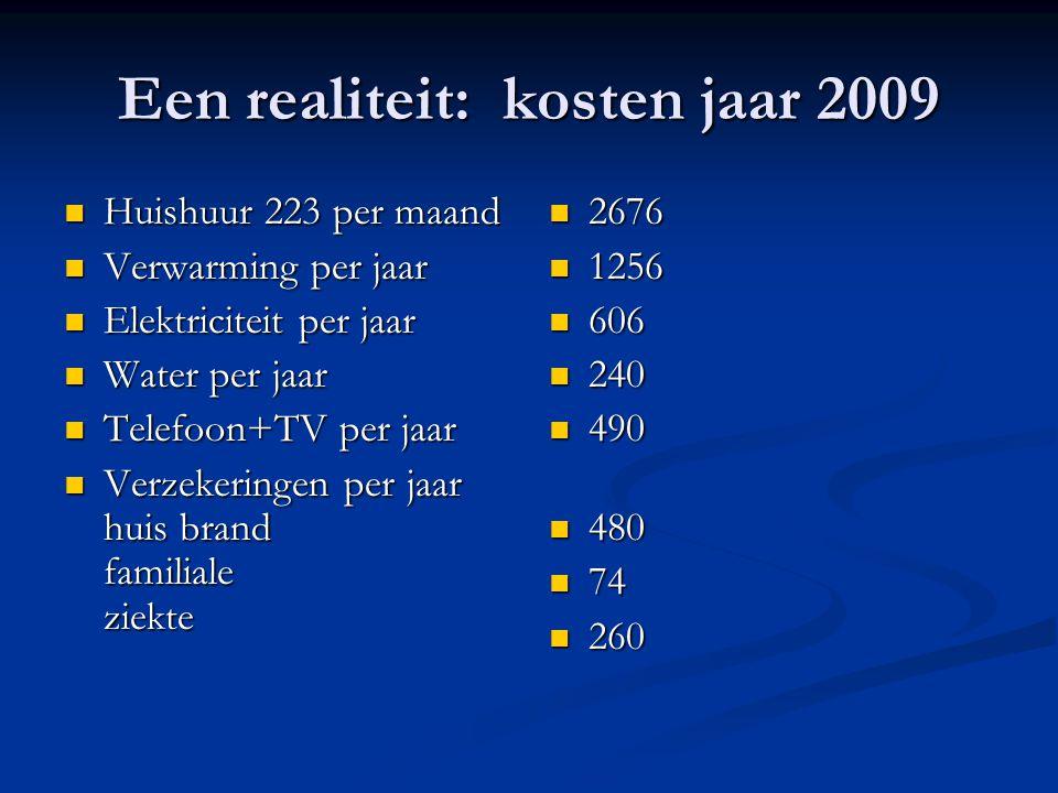 Een realiteit: kosten jaar 2009 Huishuur 223 per maand Huishuur 223 per maand Verwarming per jaar Verwarming per jaar Elektriciteit per jaar Elektrici