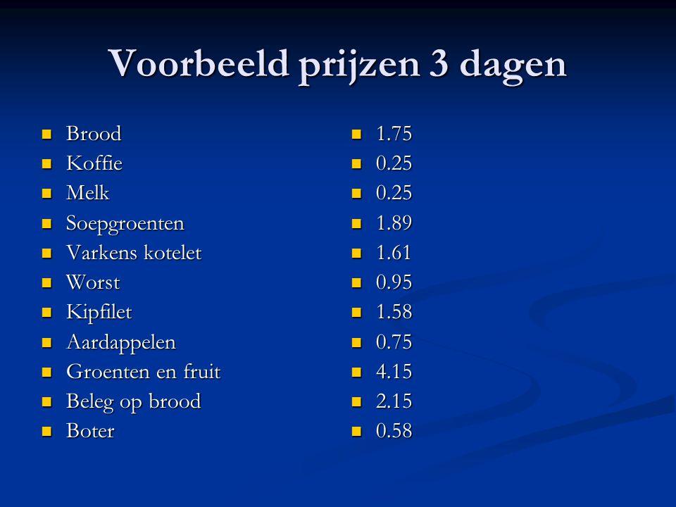Voorbeeld prijzen 3 dagen Brood Brood Koffie Koffie Melk Melk Soepgroenten Soepgroenten Varkens kotelet Varkens kotelet Worst Worst Kipfilet Kipfilet