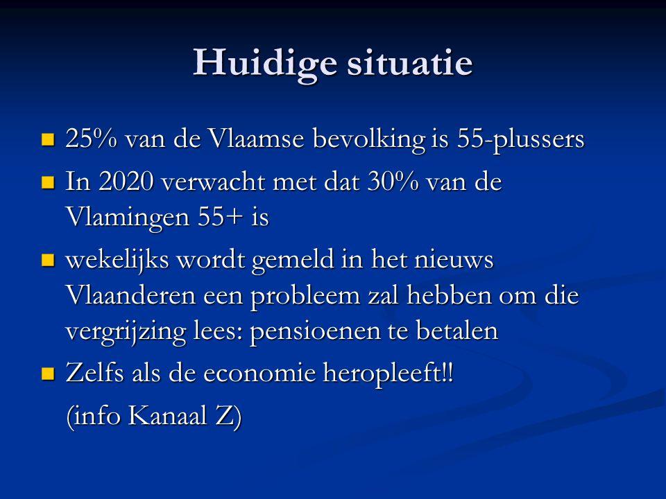 Huidige situatie 25% van de Vlaamse bevolking is 55-plussers 25% van de Vlaamse bevolking is 55-plussers In 2020 verwacht met dat 30% van de Vlamingen