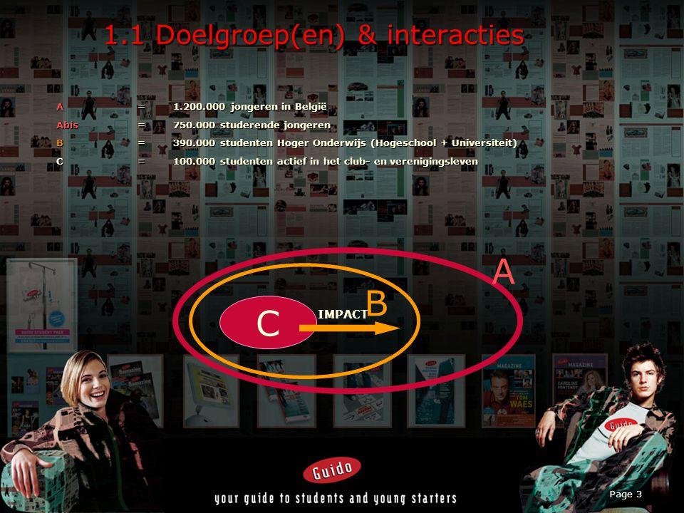 Page 3 1.1 Doelgroep(en) & interacties A = 1.200.000 jongeren in België Abis=750.000 studerende jongeren B=390.000 studenten Hoger Onderwijs (Hogeschool + Universiteit) C=100.000 studenten actief in het club- en verenigingsleven C B A IMPACT
