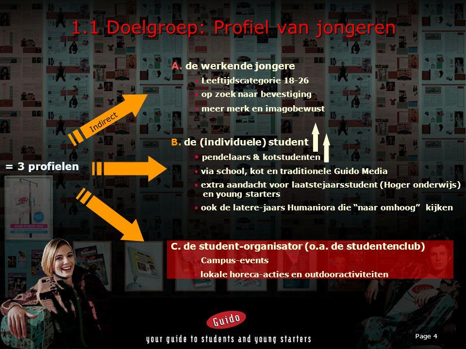 Page 5 1.1 Doelgroep : studentenpopulatie België: > 25 studentensteden > 200 campussen > 390.000 studenten -Gent:55.800 NL -Bruxelles:46.597 FR -Leuven:36.408 NL -Antwerpen:31.138 NL -Liège:30.322 FR  cfr.