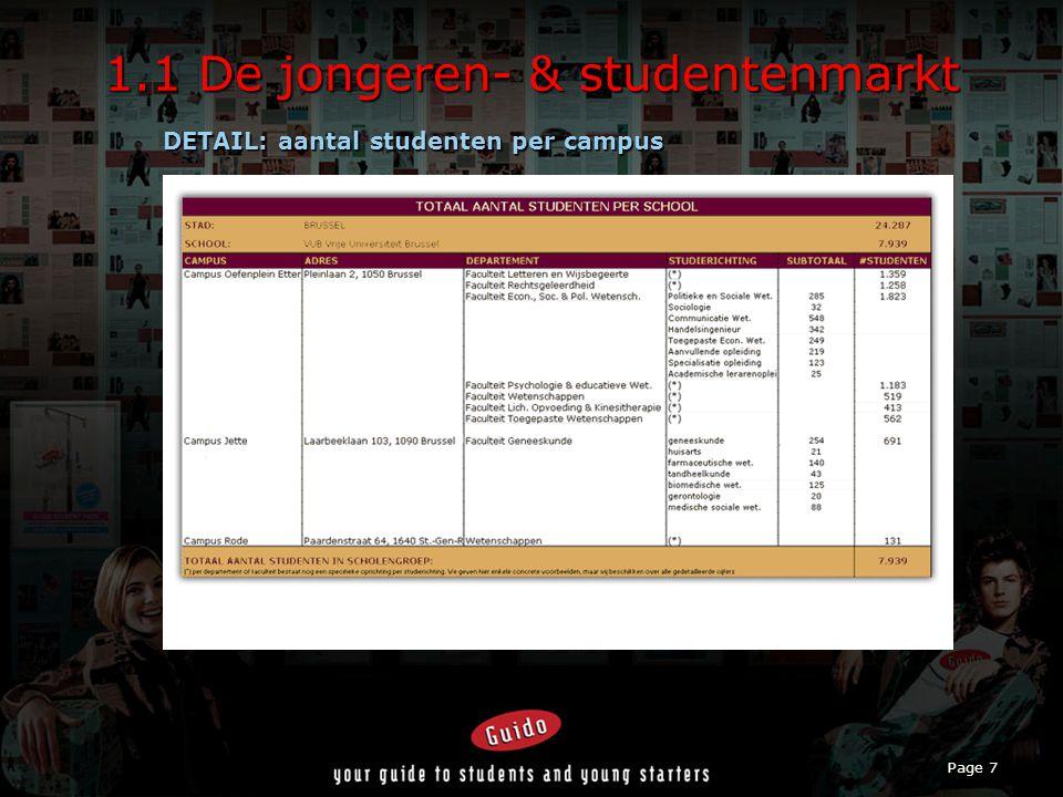 Page 7 1.1 De jongeren- & studentenmarkt DETAIL: aantal studenten per campus