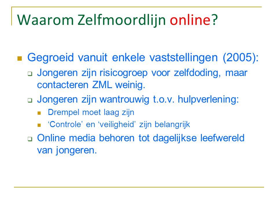 Waarom Zelfmoordlijn online? Gegroeid vanuit enkele vaststellingen (2005):  Jongeren zijn risicogroep voor zelfdoding, maar contacteren ZML weinig. 