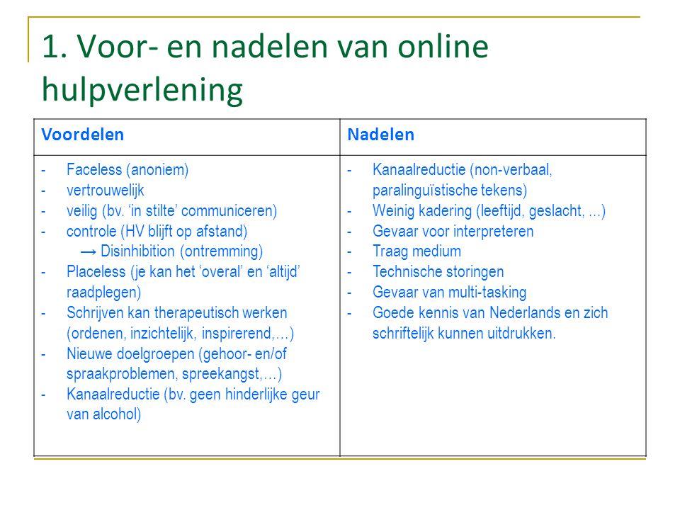 1. Voor- en nadelen van online hulpverlening VoordelenNadelen -Faceless (anoniem) -vertrouwelijk -veilig (bv. 'in stilte' communiceren) -controle (HV