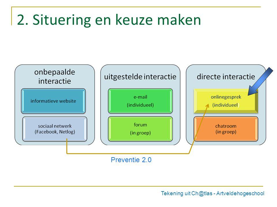 2. Situering en keuze maken Tekening uit Ch@tlas - Artveldehogeschool Preventie 2.0