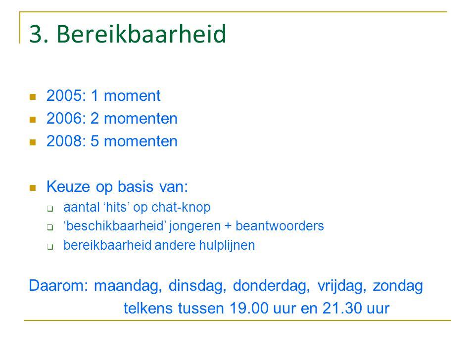3. Bereikbaarheid 2005: 1 moment 2006: 2 momenten 2008: 5 momenten Keuze op basis van:  aantal 'hits' op chat-knop  'beschikbaarheid' jongeren + bea