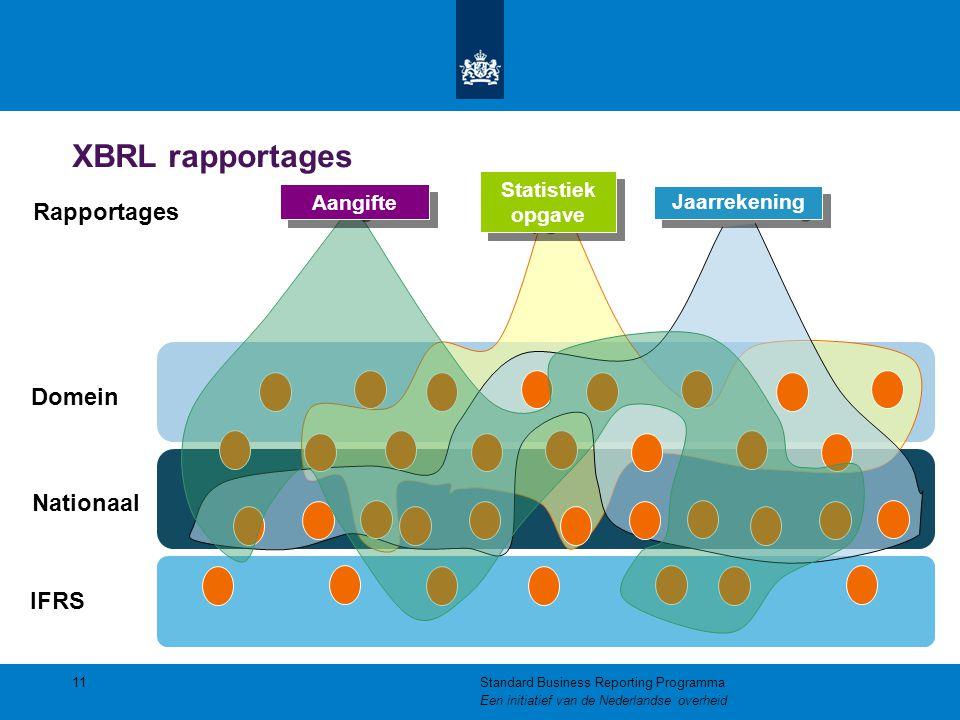 XBRL rapportages 11Standard Business Reporting Programma Een initiatief van de Nederlandse overheid Statistiek opgave Statistiek opgave Aangifte Jaarr