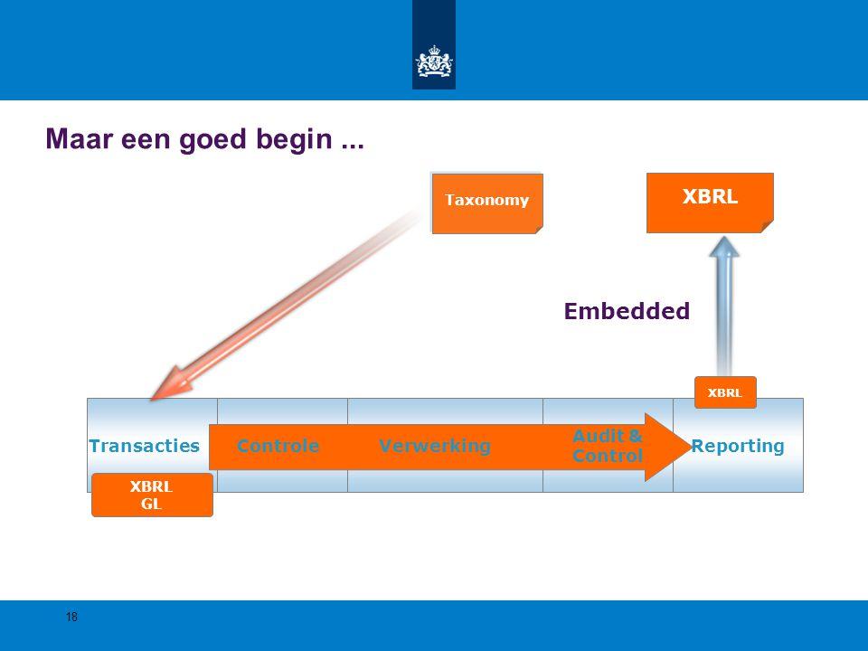 Financiele administratie Maar een goed begin... Taxonomy XBRL GL Reporting TransactiesVerwerkingControle Audit & Control Embedded 18