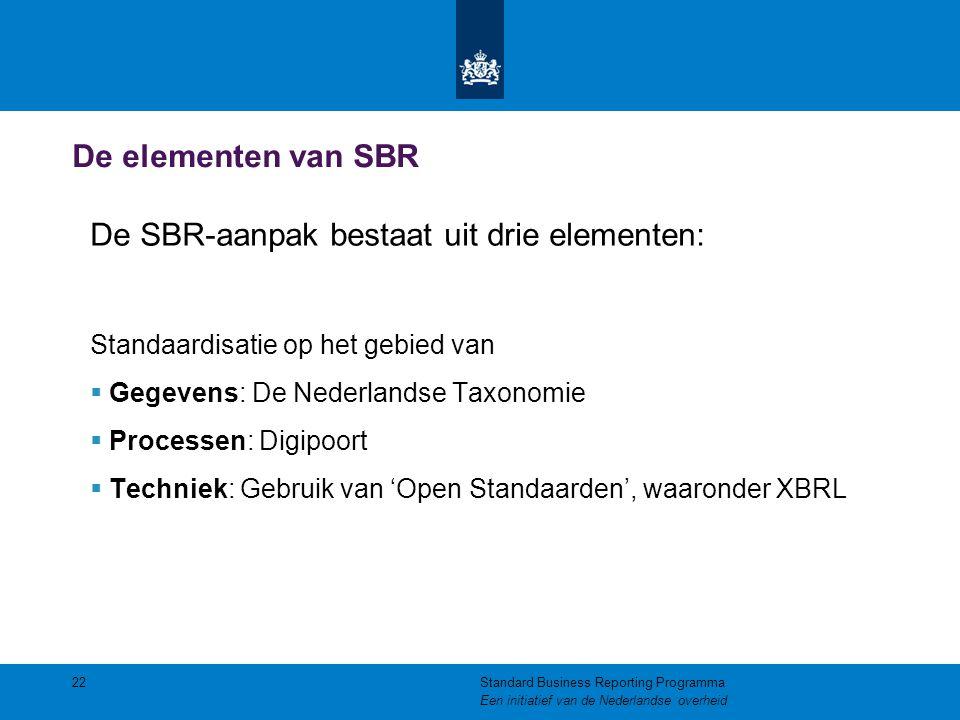 De elementen van SBR De SBR-aanpak bestaat uit drie elementen: Standaardisatie op het gebied van  Gegevens: De Nederlandse Taxonomie  Processen: Dig