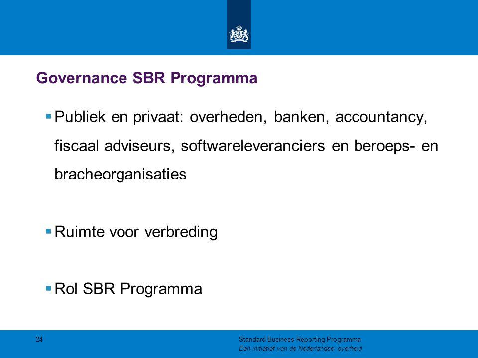 Governance SBR Programma  Publiek en privaat: overheden, banken, accountancy, fiscaal adviseurs, softwareleveranciers en beroeps- en bracheorganisati