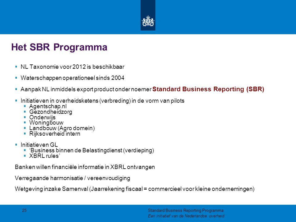 Het SBR Programma  NL Taxonomie voor 2012 is beschikbaar  Waterschappen operationeel sinds 2004  Aanpak NL inmiddels export product onder noemer St