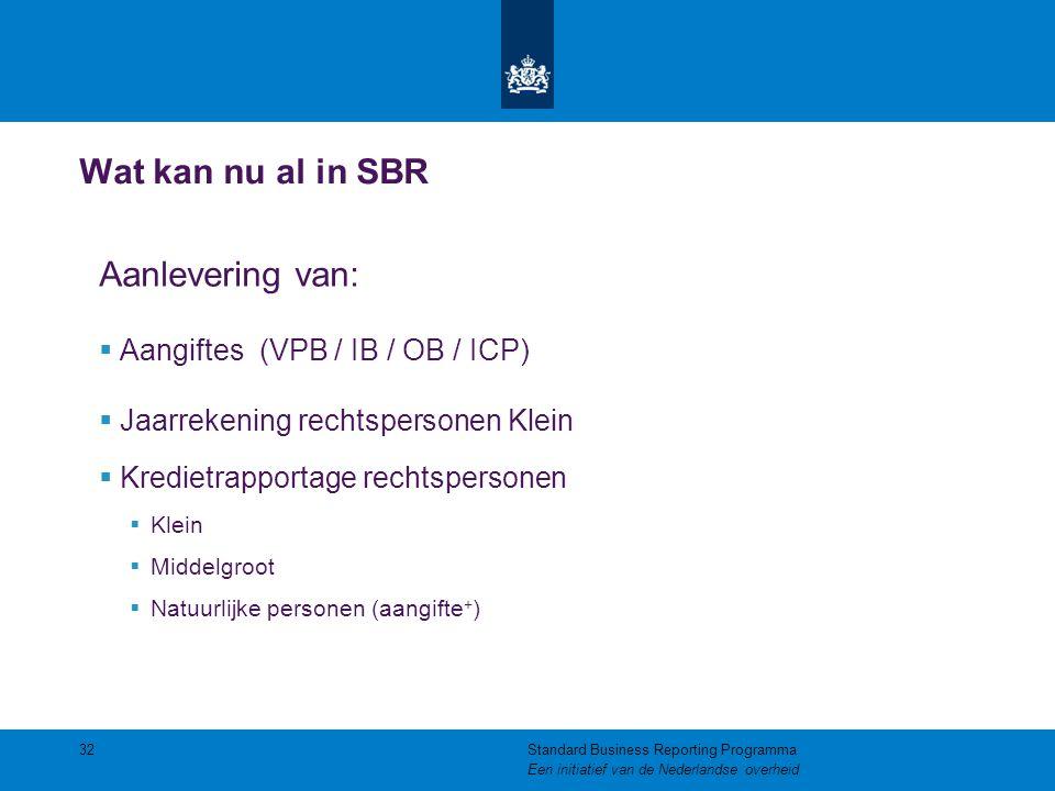 Wat kan nu al in SBR Aanlevering van:  Aangiftes (VPB / IB / OB / ICP)  Jaarrekening rechtspersonen Klein  Kredietrapportage rechtspersonen  Klein