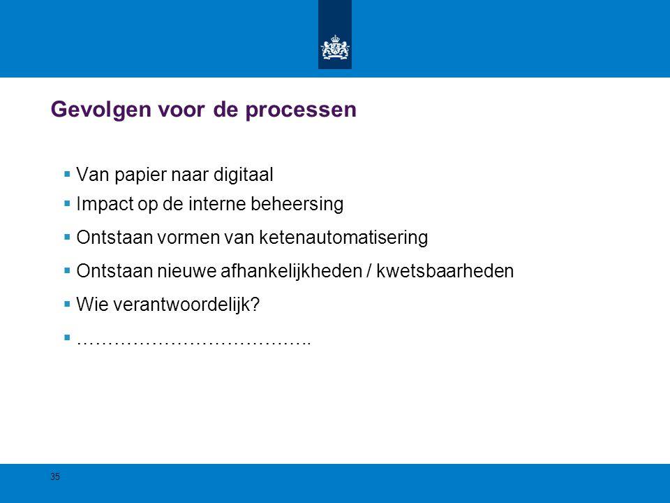 Gevolgen voor de processen  Van papier naar digitaal  Impact op de interne beheersing  Ontstaan vormen van ketenautomatisering  Ontstaan nieuwe af