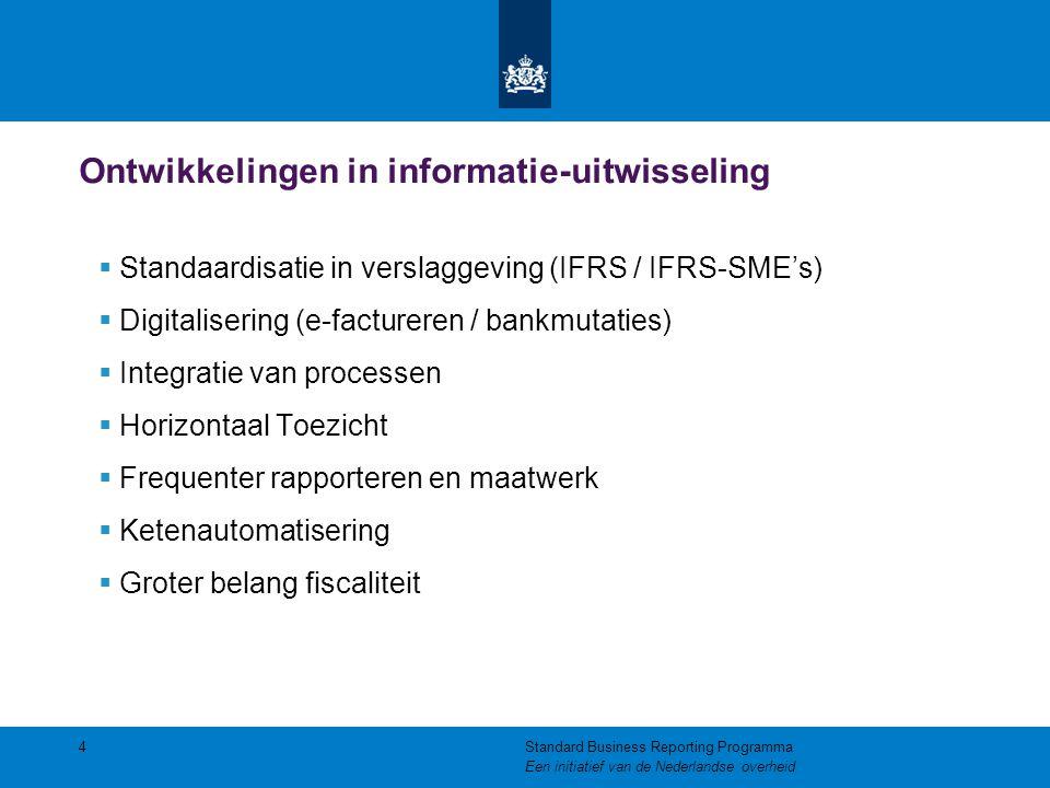 Ontwikkelingen in informatie-uitwisseling  Standaardisatie in verslaggeving (IFRS / IFRS-SME's)  Digitalisering (e-factureren / bankmutaties)  Inte