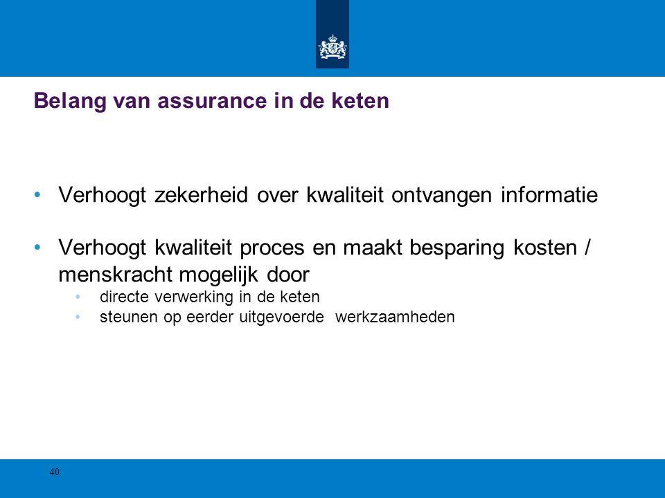 Belang van assurance in de keten Verhoogt zekerheid over kwaliteit ontvangen informatie Verhoogt kwaliteit proces en maakt besparing kosten / menskrac