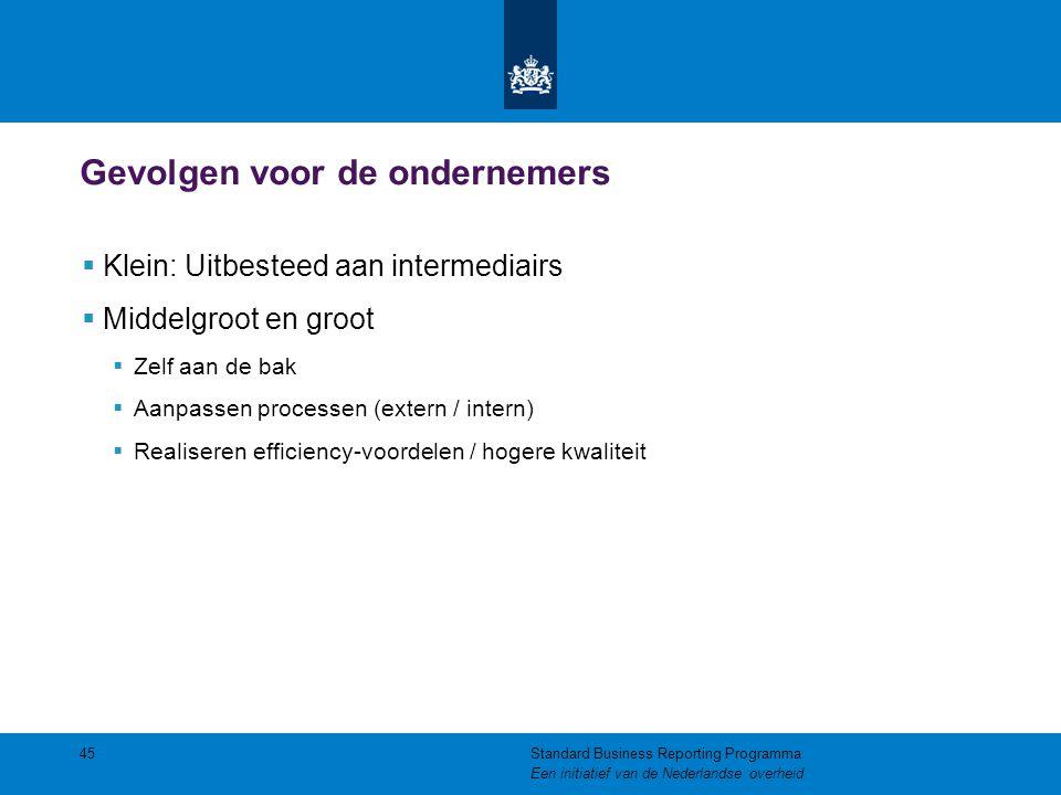 Gevolgen voor de ondernemers 45  Klein: Uitbesteed aan intermediairs  Middelgroot en groot  Zelf aan de bak  Aanpassen processen (extern / intern)