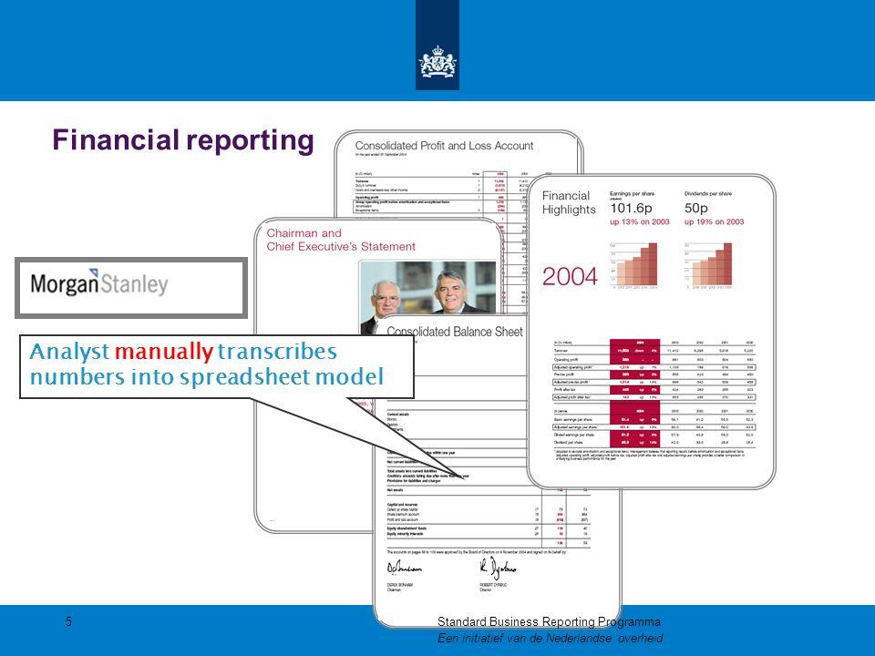 Financial reporting Analyst manually transcribes numbers into spreadsheet model 5Standard Business Reporting Programma Een initiatief van de Nederland