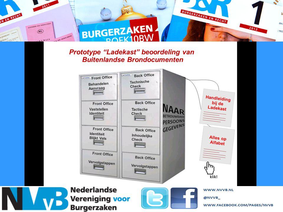 Openbaar Ministerie Vreemdelingen politie IND BD Zwolle Min BuiZa IND Bureau Land en Taal Adviesbureau NVVB Gemeentelijke experts