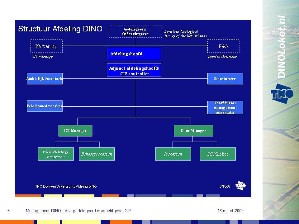 16 maart 2009Management DINO i.o.v. gedelegeerd opdrachtgever GIP6