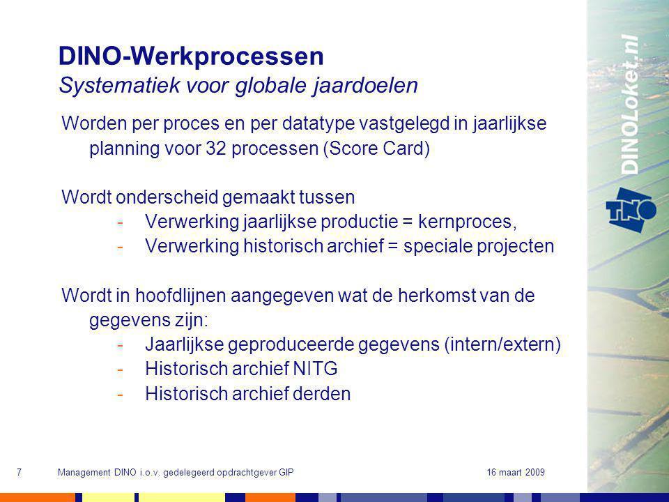 16 maart 2009Management DINO i.o.v. gedelegeerd opdrachtgever GIP7 DINO-Werkprocessen Systematiek voor globale jaardoelen Worden per proces en per dat