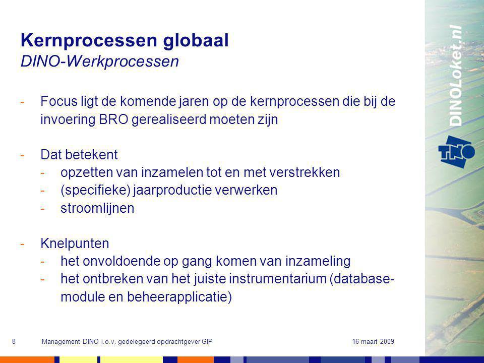16 maart 2009Management DINO i.o.v. gedelegeerd opdrachtgever GIP8 Kernprocessen globaal DINO-Werkprocessen -Focus ligt de komende jaren op de kernpro