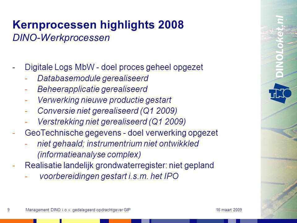 16 maart 2009Management DINO i.o.v. gedelegeerd opdrachtgever GIP9 Kernprocessen highlights 2008 DINO-Werkprocessen - Digitale Logs MbW - doel proces