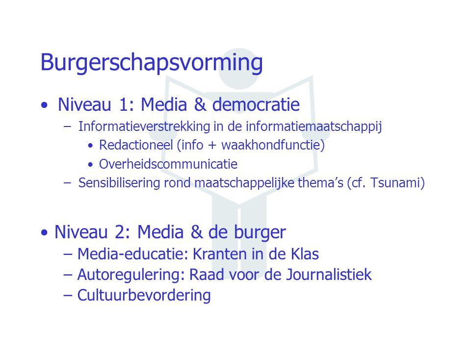 Burgerschapsvorming Niveau 1: Media & democratie –Informatieverstrekking in de informatiemaatschappij Redactioneel (info + waakhondfunctie) Overheidsc