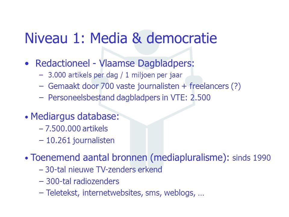 Niveau 1: Media & democratie Redactioneel - Vlaamse Dagbladpers: –3.000 artikels per dag / 1 miljoen per jaar –Gemaakt door 700 vaste journalisten + f