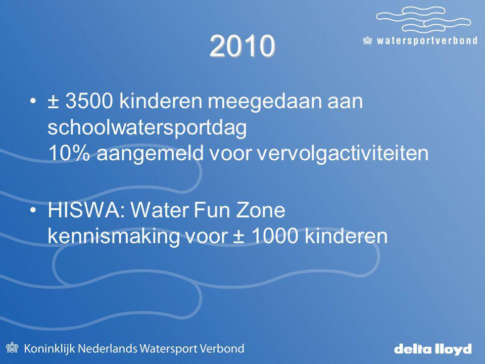 2010 ± 3500 kinderen meegedaan aan schoolwatersportdag 10% aangemeld voor vervolgactiviteiten HISWA: Water Fun Zone kennismaking voor ± 1000 kinderen