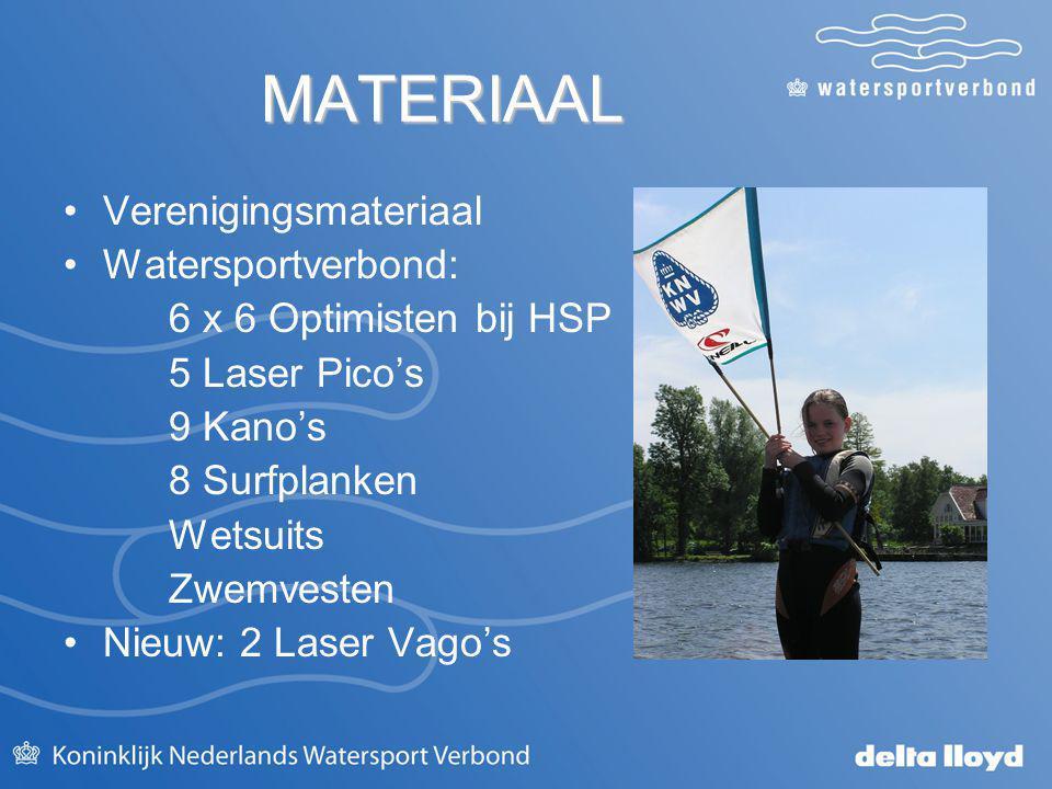 MATERIAAL MATERIAAL Verenigingsmateriaal Watersportverbond: 6 x 6 Optimisten bij HSP 5 Laser Pico's 9 Kano's 8 Surfplanken Wetsuits Zwemvesten Nieuw: 2 Laser Vago's