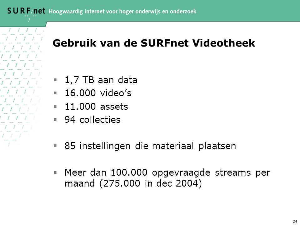 24 Gebruik van de SURFnet Videotheek  1,7 TB aan data  16.000 video's  11.000 assets  94 collecties  85 instellingen die materiaal plaatsen  Meer dan 100.000 opgevraagde streams per maand (275.000 in dec 2004)