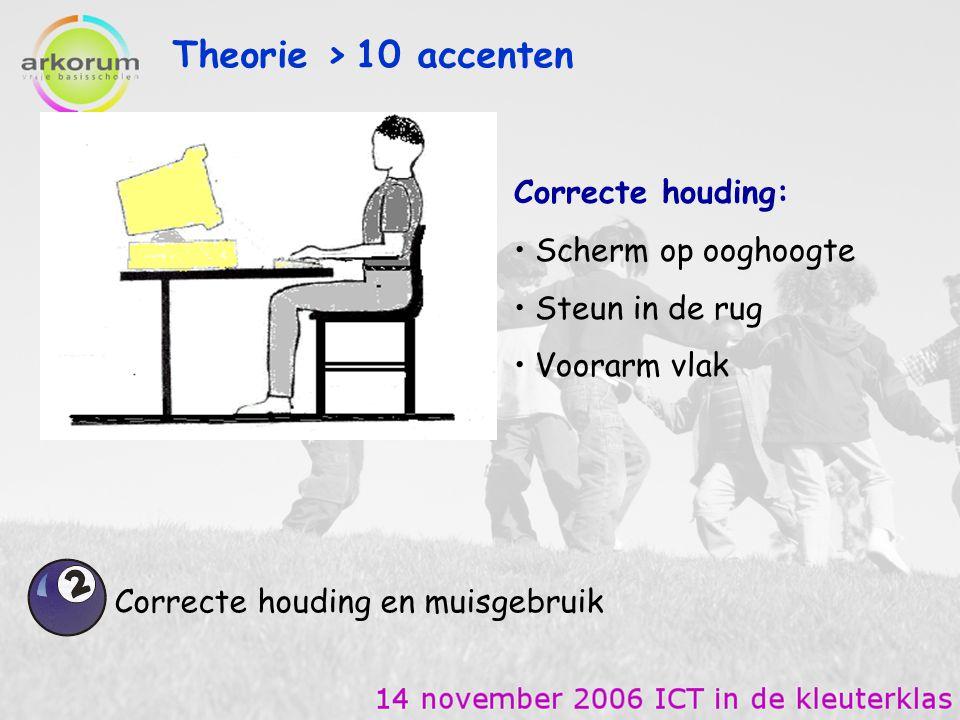Theorie > 10 accenten Informatie en communicatie De computer hanteren als informatie- en communicatie-instrument.