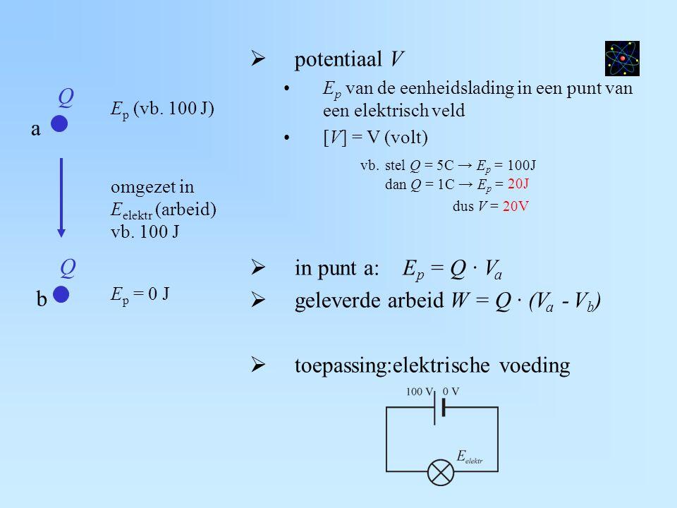  potentiaal V E p van de eenheidslading in een punt van een elektrisch veld [V] = V (volt) vb.stel Q = 5C → E p = 100J dan Q = 1C → E p = dus V = 20V  in punt a: E p = Q · V a  geleverde arbeid W = Q · (V a - V b )  toepassing:elektrische voeding E p (vb.