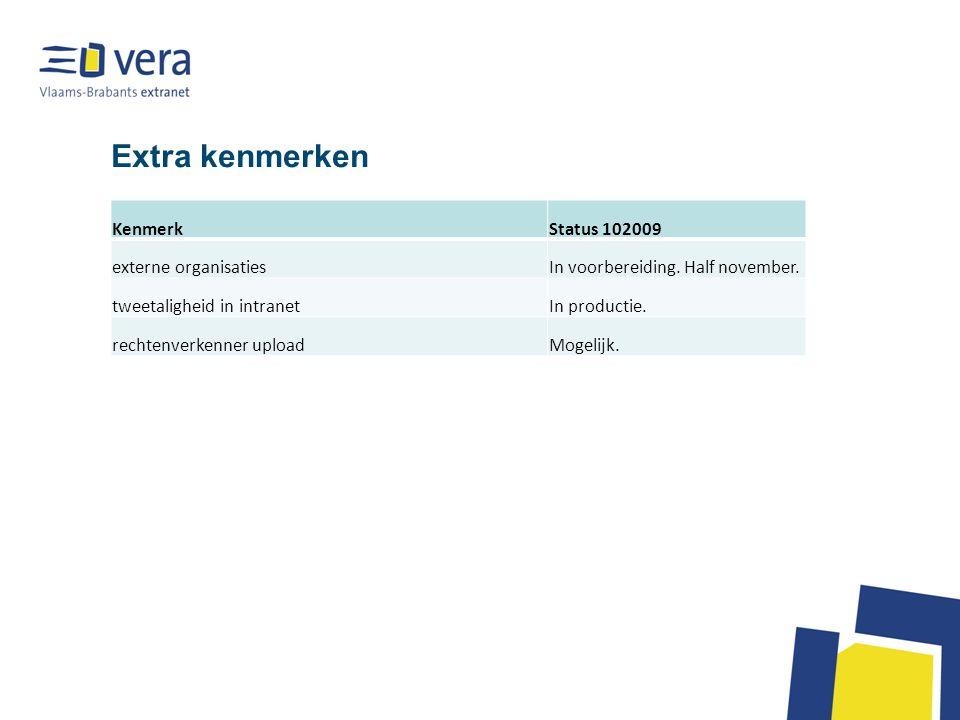Extra kenmerken KenmerkStatus 102009 externe organisatiesIn voorbereiding.