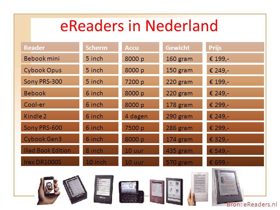eReaders in Nederland Reader Scherm AccuGewichtPrijs Bebook mini Cybook Opus Sony PRS-300 Bebook Cool-er Kindle 2 Sony PRS-600 Cybook Gen3 Iliad Book