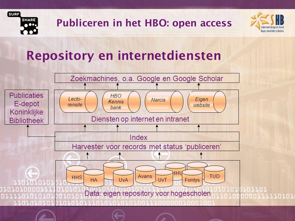 Publiceren in het HBO: open access