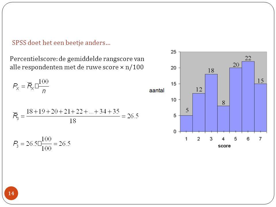 14 SPSS doet het een beetje anders… Percentielscore: de gemiddelde rangscore van alle respondenten met de ruwe score  n/100