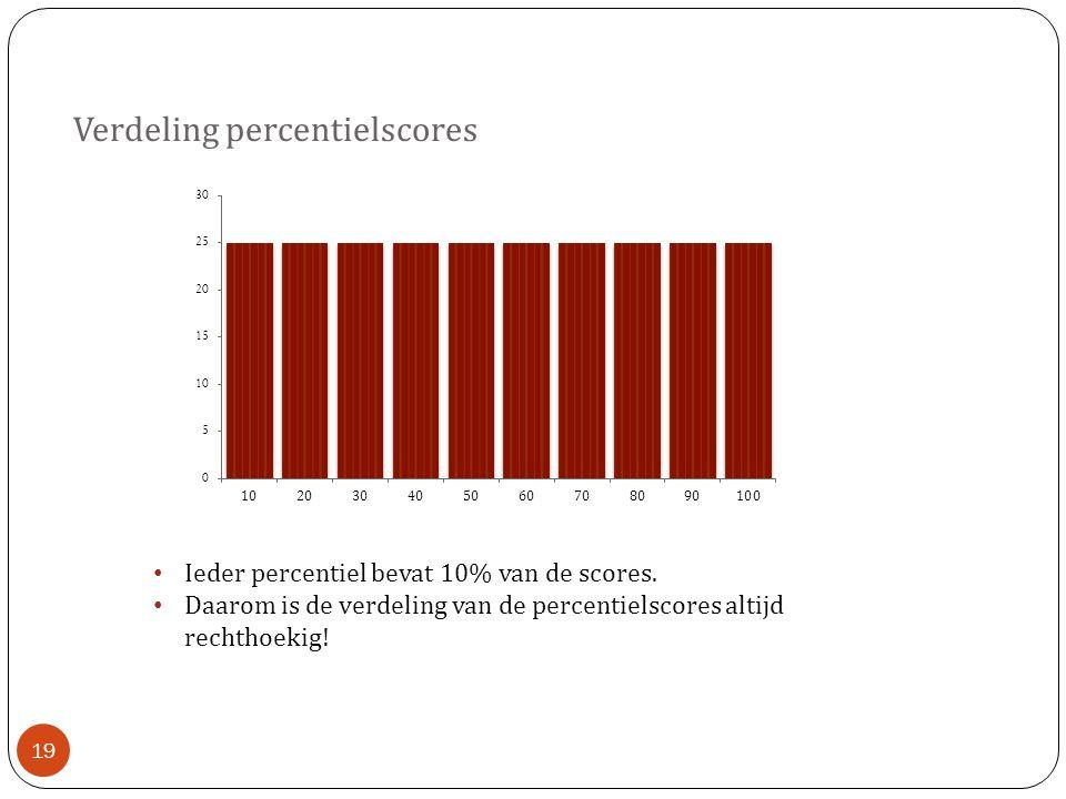 Verdeling percentielscores 19 • Ieder percentiel bevat 10% van de scores.
