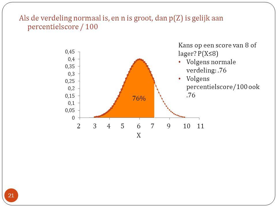 Als de verdeling normaal is, en n is groot, dan p(Z) is gelijk aan percentielscore / 100 21 Kans op een score van 8 of lager.
