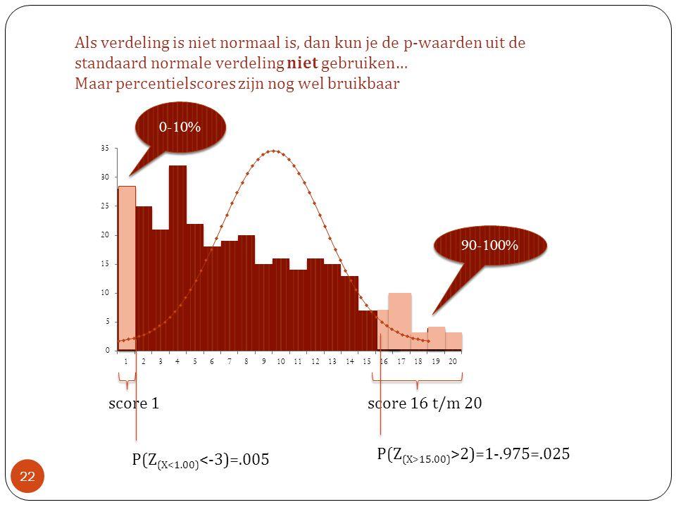 22 Als verdeling is niet normaal is, dan kun je de p-waarden uit de standaard normale verdeling niet gebruiken… Maar percentielscores zijn nog wel bruikbaar 90-100% 0-10% score 1score 16 t/m 20 P(Z (X<1.00) <-3)=.005 P(Z (X>15.00) >2)=1-.975=.025