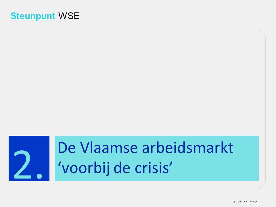 © Steunpunt WSE Steunpunt WSE De Vlaamse arbeidsmarkt 'voorbij de crisis' 2.