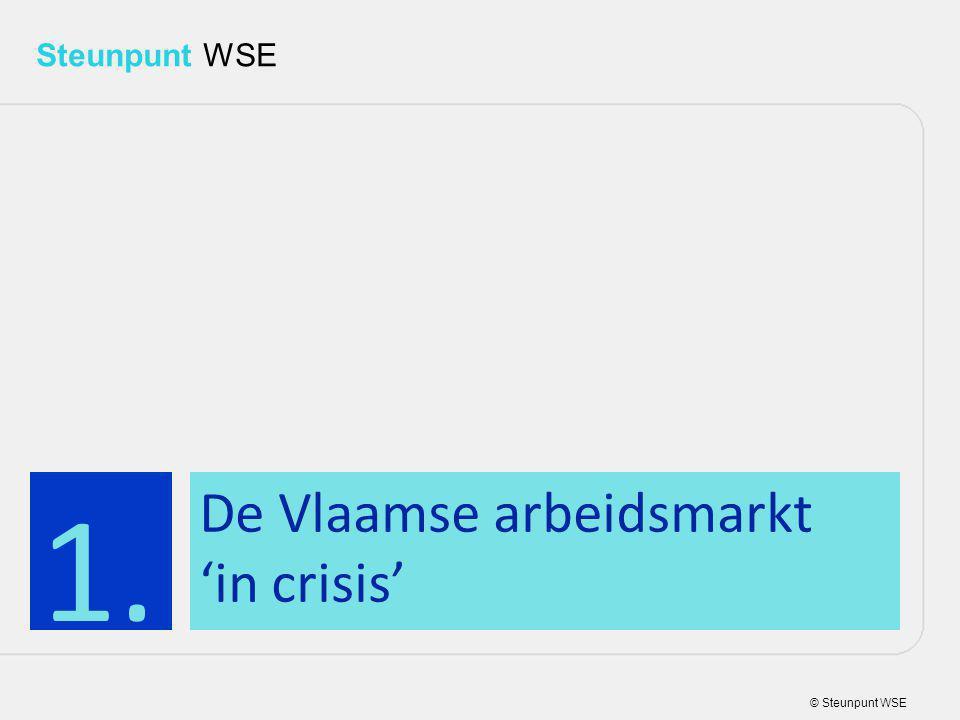© Steunpunt WSE Steunpunt WSE De Vlaamse arbeidsmarkt 'in crisis' 1.