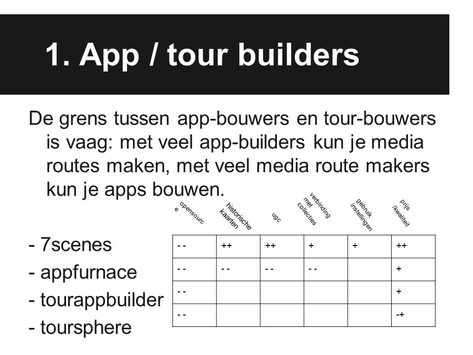 1. App / tour builders De grens tussen app-bouwers en tour-bouwers is vaag: met veel app-builders kun je media routes maken, met veel media route make
