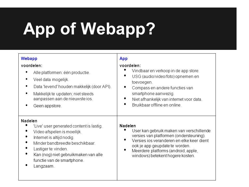 App of Webapp? Webapp voordelen: • Alle platformen: één productie. • Veel data mogelijk. • Data 'levend' houden makkelijk (door API). • Makkelijk te u