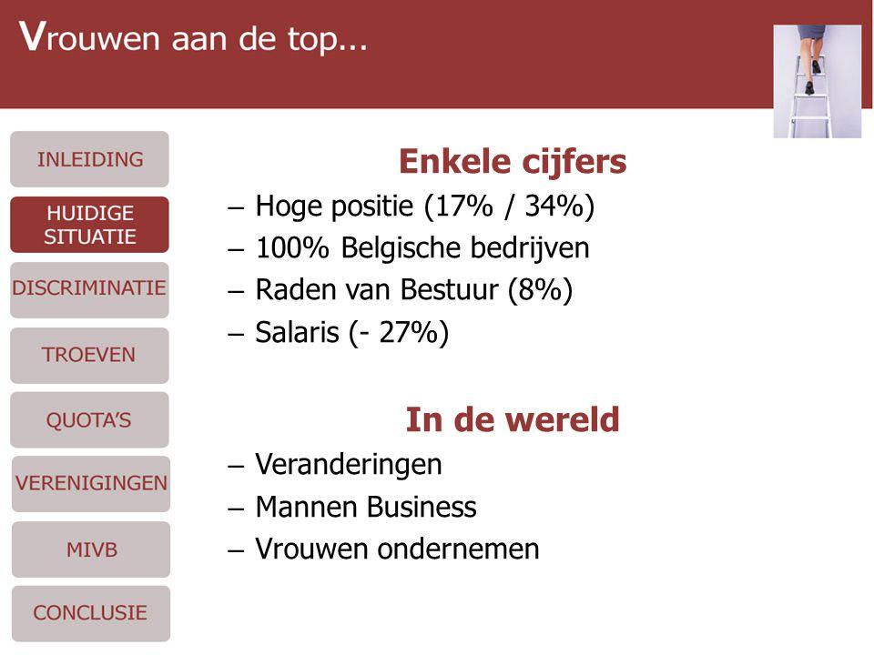 Enkele cijfers – Hoge positie (17% / 34%) – 100% Belgische bedrijven – Raden van Bestuur (8%) – Salaris (- 27%) In de wereld – Veranderingen – Mannen Business – Vrouwen ondernemen