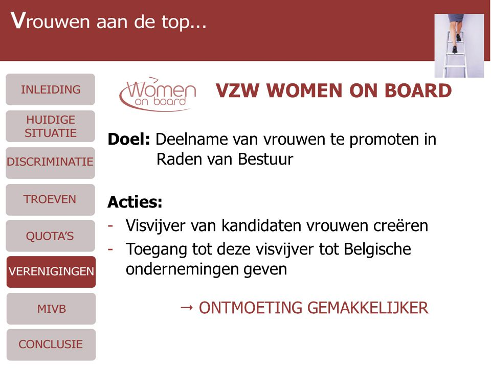 VZW WOMEN ON BOARD Doel: Deelname van vrouwen te promoten in Raden van Bestuur Acties: -Visvijver van kandidaten vrouwen creëren -Toegang tot deze visvijver tot Belgische ondernemingen geven  ONTMOETING GEMAKKELIJKER