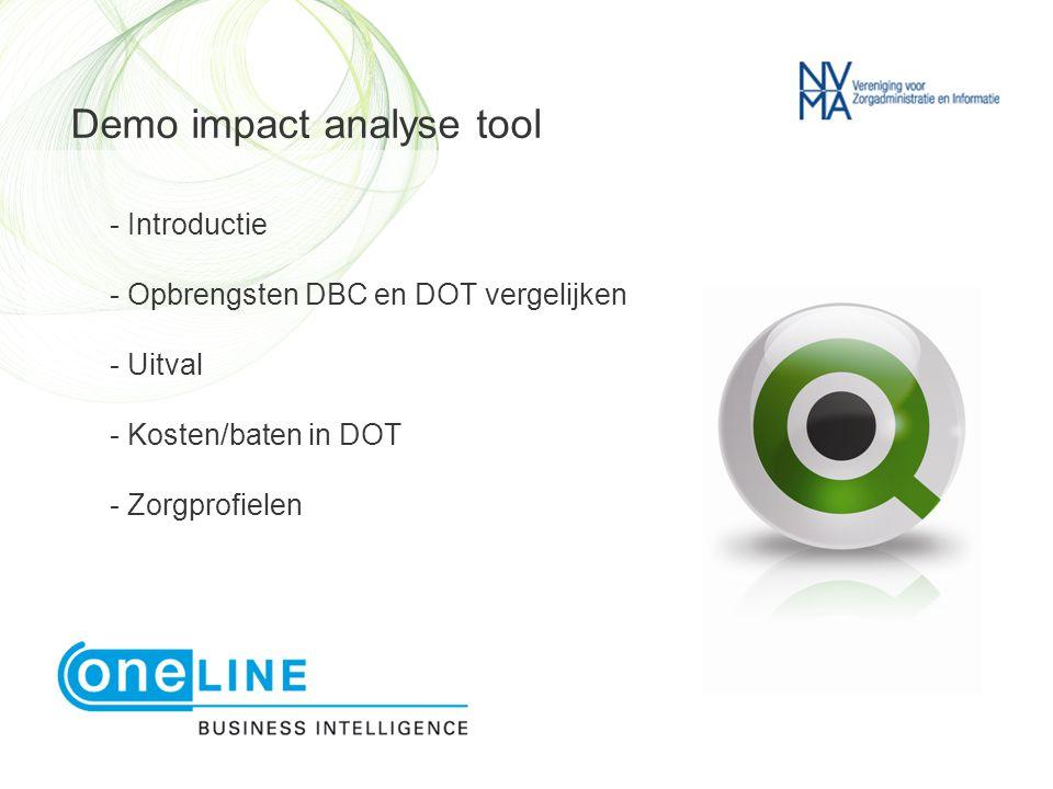 Demo impact analyse tool - Introductie - Opbrengsten DBC en DOT vergelijken - Uitval - Kosten/baten in DOT - Zorgprofielen